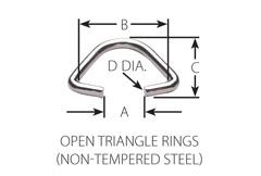 Bulk Triangle Rings